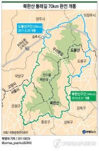 북한산 둘레길 70km 완전 개통