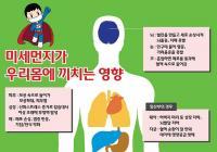 [건강백과]주말, 미세먼지 주의보 ; 호흡기건강 챙기세요